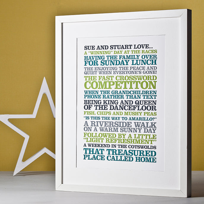 Personalised 'Couples Like' Poster Print