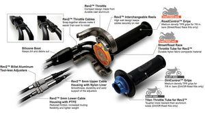 MOTION PRO - THROTTLE KIT REV-2 - HD XR1200