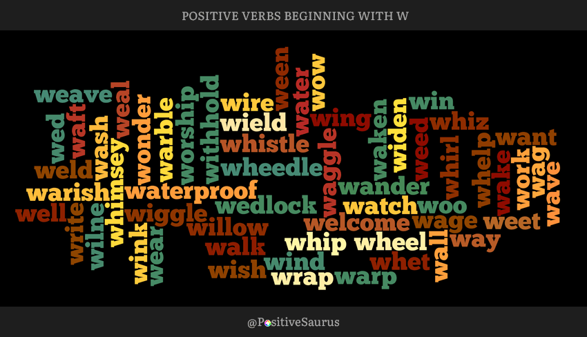"POSITIVE VERBS THAT START WITH W ""LETTER W ACTION WORDS"""