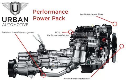 URBAN Truck ULTIMATE Power Performance Pack