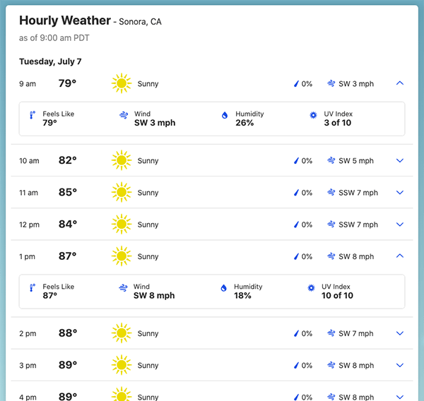 The Weather Channel website UV index