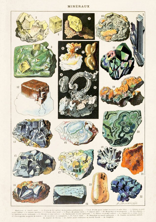 Curious Prints - Vintage Natural History French Minerals Print - 11x14