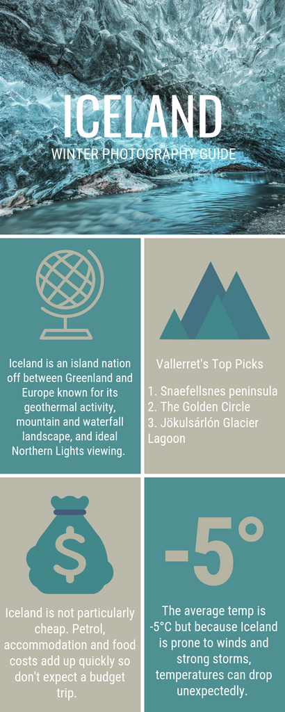 Iceland Infographic