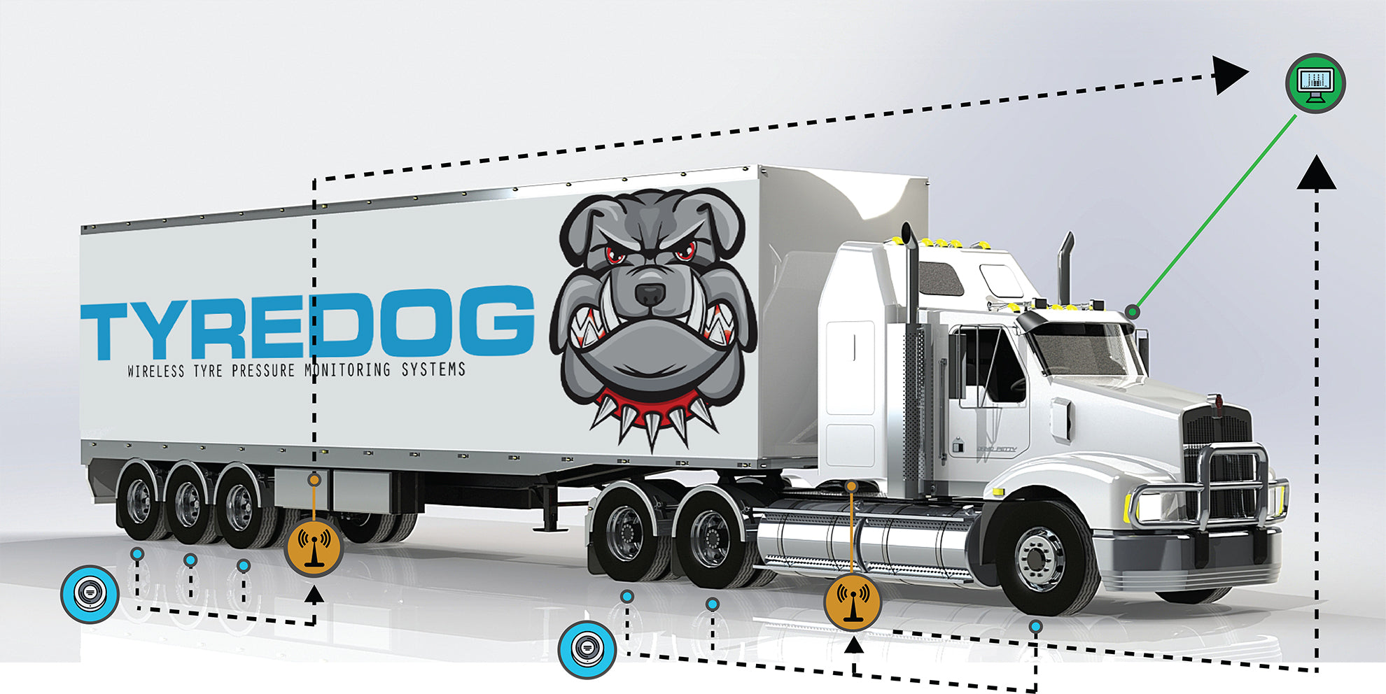 Tyredog Tyre Pressure Monitoring System for Caravan and Trailers