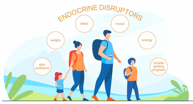 Avoid Endocrine Disrupting Chemicals in Sunscreen