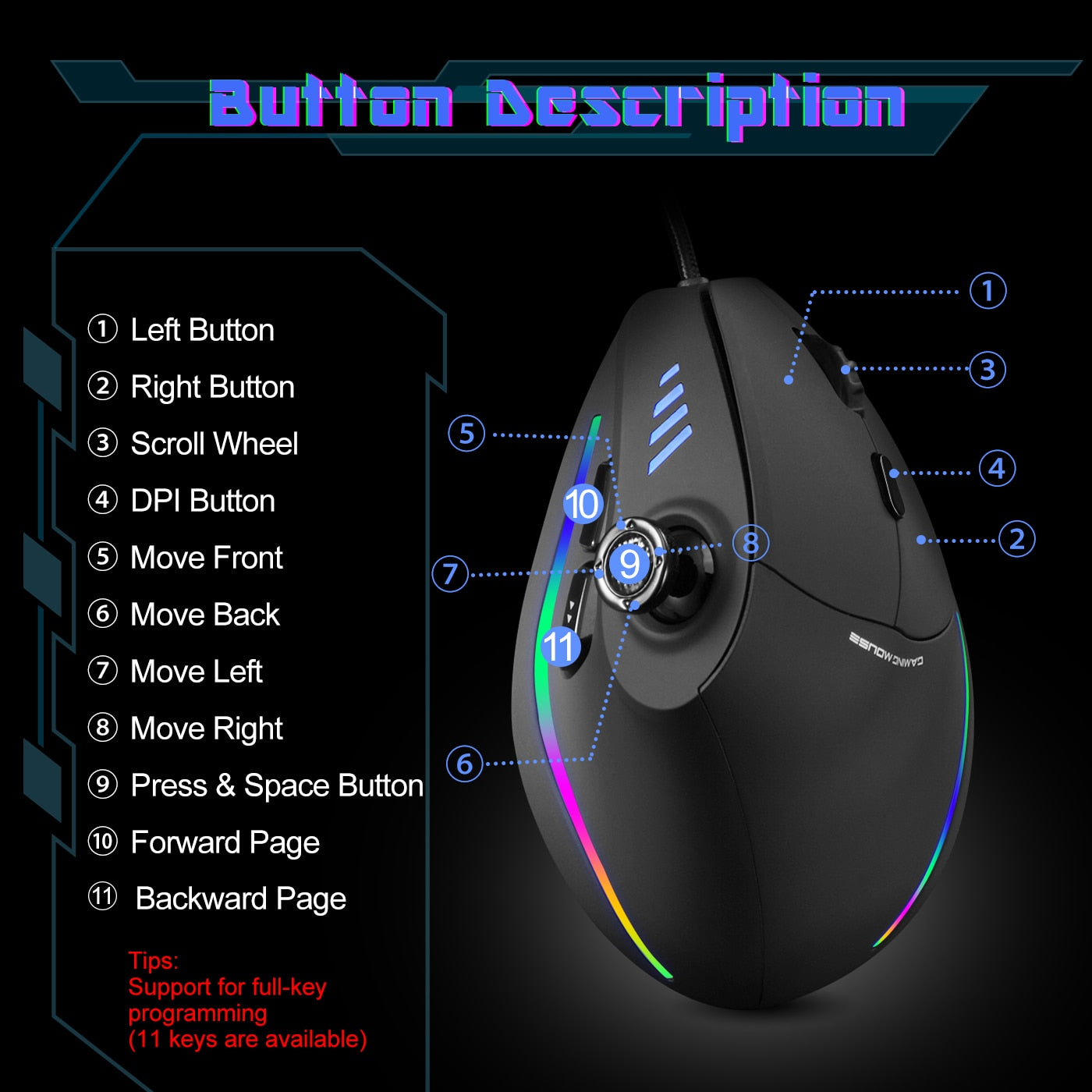 Ergonomic Gaming Mouse