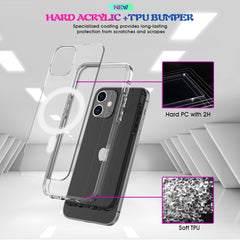 iPhone 12 Clear Bumper Case
