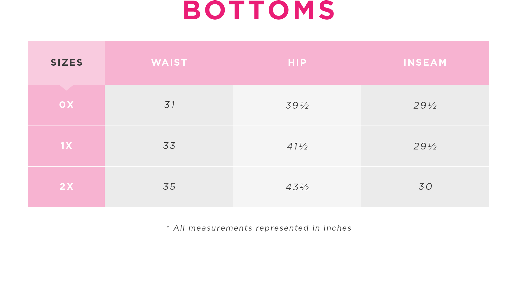 Charlotte Russe - Bottoms Size Guide