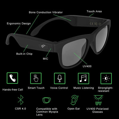 The Original Bone Conduction Sunglasses