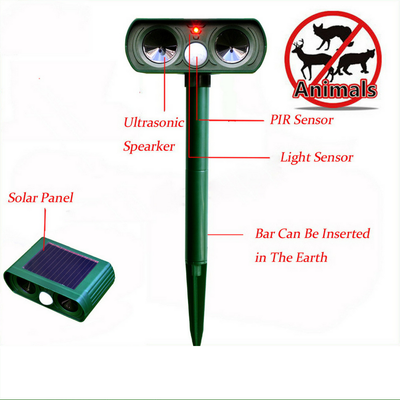 Ultrasonic Solar Animal Repellent - Eco-Friendly Pest Repellent