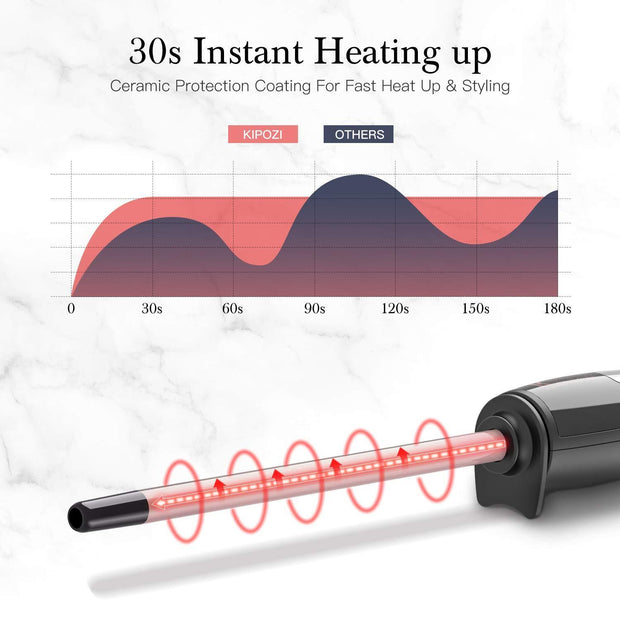 K-216 Thin Curling Iron