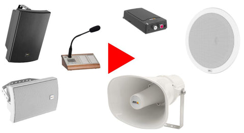 Video - AXIS Network Audio System
