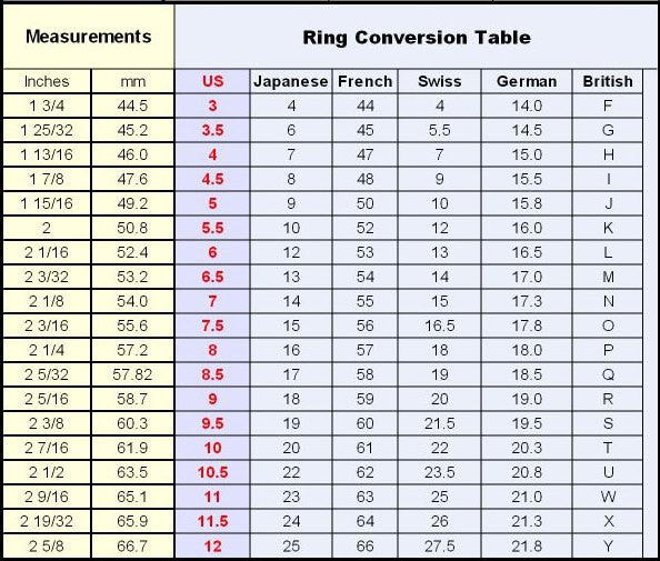Ring Size M In Numbers Uk