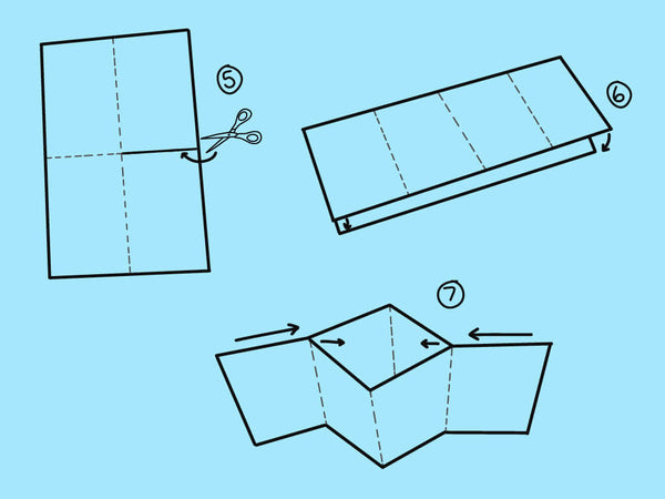 ic: Steps 5, 6 and 7 folding and cutting your mini-zine