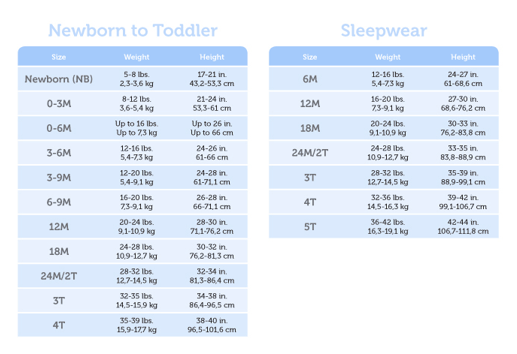 30dbec90497cf The Ins and Outs of Baby Clothes Sizes: Which Size Does My Baby Wear ...