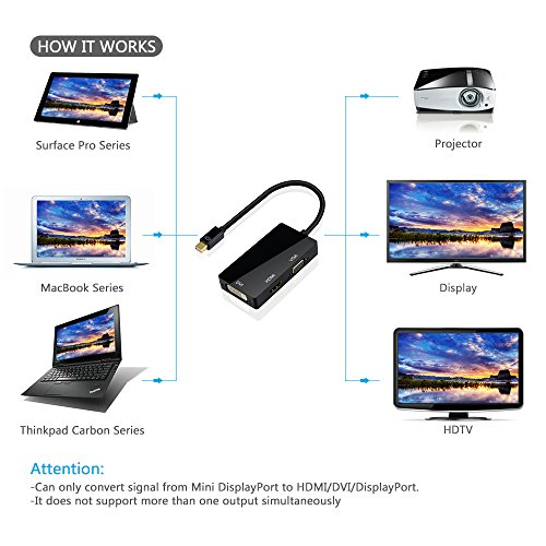 OMorc 3-in-1 Mini DisplayPort (Thunderbolt) to DVI VGA HDMI TV Adapter  Cable for Apple iMac and MacBook Surface Book Surface Pro 3/4 ThinkPad X1 –
