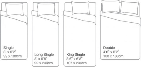 Mattress Sizes Amp Dimensions The Ultimate Guide Nest Bedding