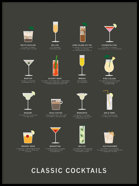 Poster: Classic Cocktails, by Paperago
