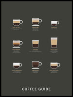 Poster: Coffee Guide, by Paperago