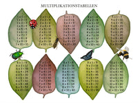 Poster: Multiplication table nature, by Lindblom of Sweden