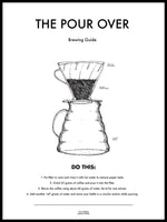 Poster: The Pour Over, by Discontinued products