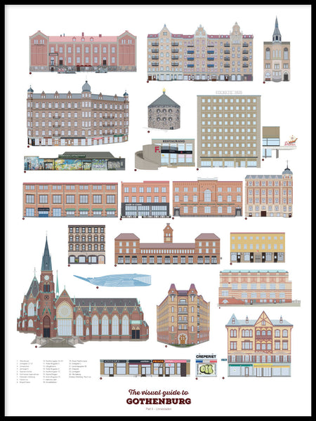 Poster: Visual guide to Gothenburg part II, by Pop-in Local graphics