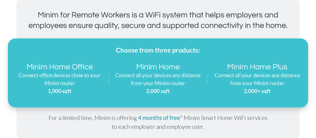 Minim for Remote Workers packages