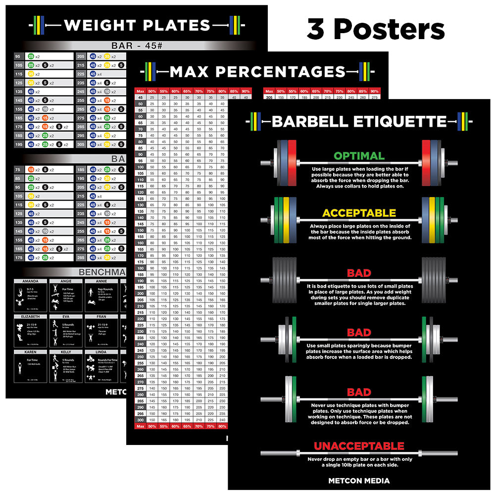 Weight Plate, Percentage Max & Barbell Etiquette Posters