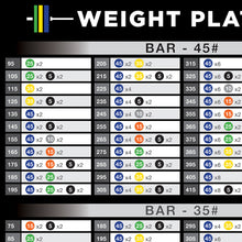 Load image into Gallery viewer, DIGITAL DOWNLOAD - Weight Plate, Percentage Max & Barbell Etiquette Posters
