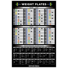 Load image into Gallery viewer, Weight Plate, Percentage Max & Barbell Etiquette Posters