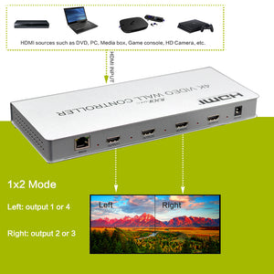 XOLORspace TW01 2X2, 1x2, 1x4 4K HDMI / DVI VIDEO WALL CONTROLLER PROCESSER multiviewer Quad viewer supports cascade 2x4, 2x8