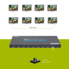 XOLORspace 66081 1x8 4K 60HZ 4:4:4 HDR HDMI Splitter 1 in 8 out HDCP 2.2 with EDID management