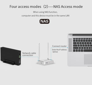 XOLORspace Intelligent NAS HDD case wireless enclosure for hard drive disk wireless HDD management private cloud storage connect to router