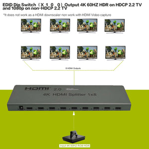 XOLORspace 61181 1x8 1 in 8 out 4K 60HZ HDR HDMI Splitter with downscaler output 4K and 1080p simultaneously