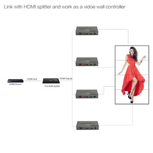 XOLORspace 36R2 1080p / 4K 30HZ HDMI up/downscaler supports video wall controller