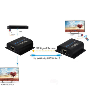 XOLORspace 8860 60m HDMI extender over CAT6 with IR return signal