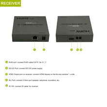 XOLORspace HT007 4K@30HZ HDMI Extender over IP up to 120m by CAT6 cable