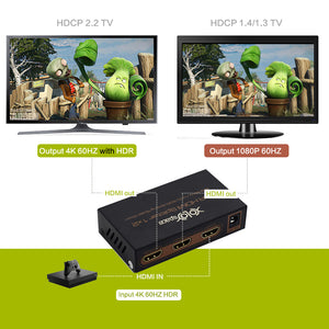 XOLORspace S102 1 in 2 out 4K HDR HDMI splitter with downscaler outputs to 4k 60hz HDR and 1080p 60HZ simultaneously
