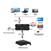 XOLORspace 3160BLK 1080p HDMI to USB 3.0 Game Video Capture with HDMI loop out and Microphone input