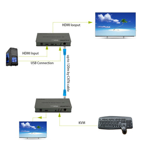 XOLORspace HT006 4k HDMI KVM Extender over IP up to 120m by CAT6 cable with Loop out and IR return signal