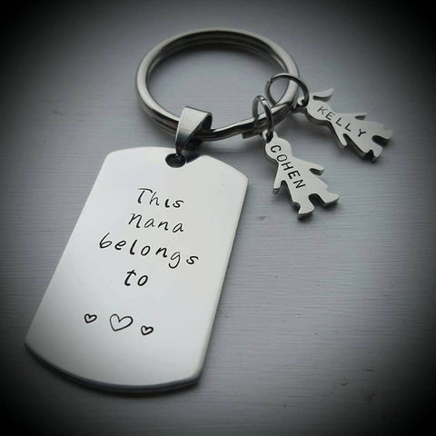Belongs to Keyring - Tag