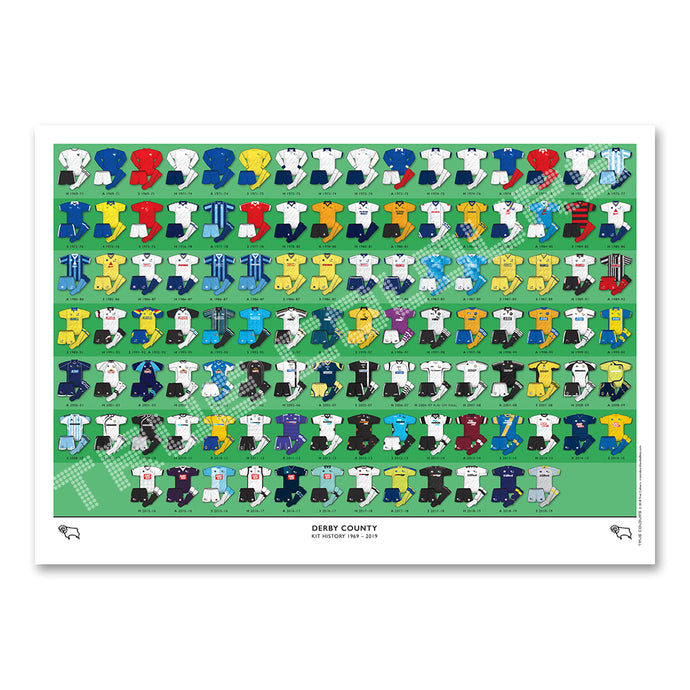 Derby County Kit History A3 Print