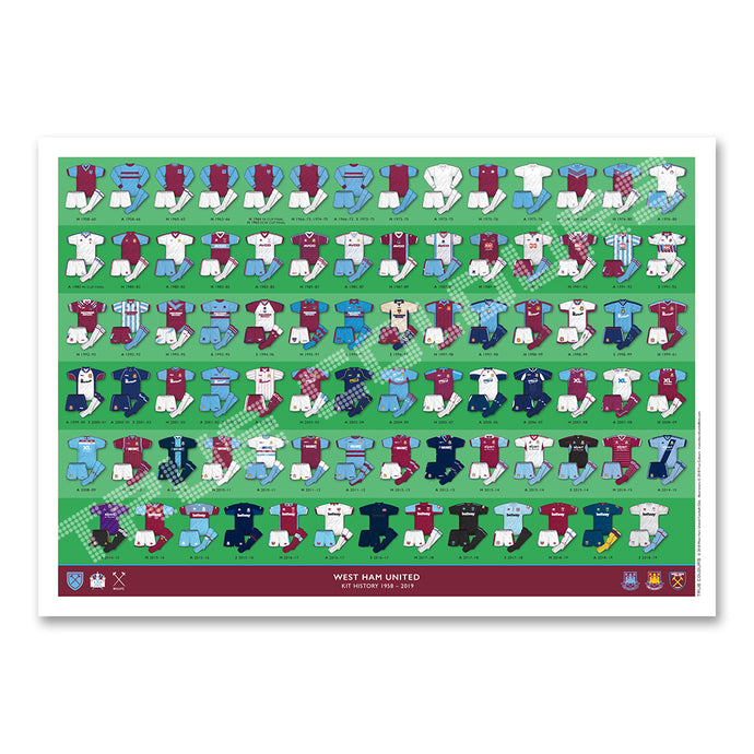 West Ham Utd Kit History A3 Print