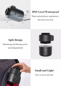 Smart Water Filter Faucet Mount, Water Filter - MySiliconDreams