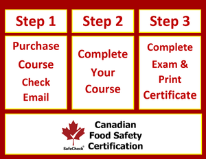 Food Safety Certification - SafeCheck® Advanced Premium Package - Approved Everywhere in Canada - Includes Exam