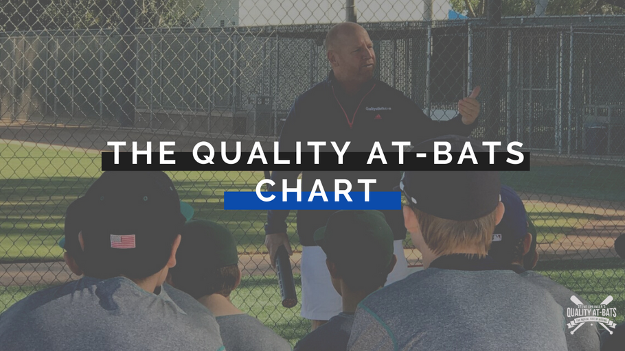 The Quality At-Bats Chart Spreadsheet