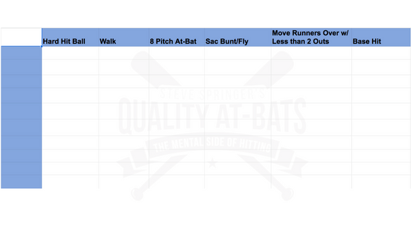 Quality At-Bats Spreadsheet