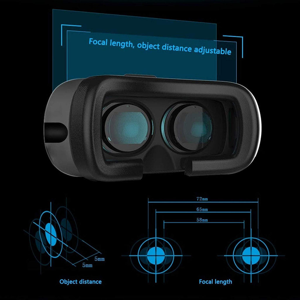 VR Box Virtual Reality 3D IMAX V2.0 Glasses + Remote