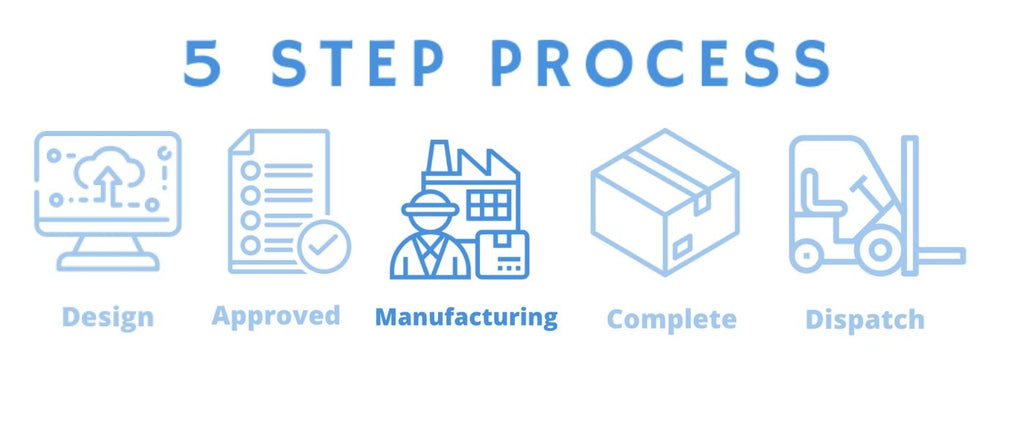 Step 3 - Manufacturing