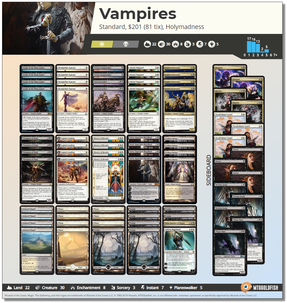 Orzhov Vampires Why It S The Best Aggro Deck Right Now Affinity Games ➡ $0.15 ➡ 0.03 tixes. orzhov vampires why it s the best